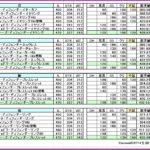 【FF14】零式消化報告!新式アクセ最強問題が解決!?俗・最終装備考察